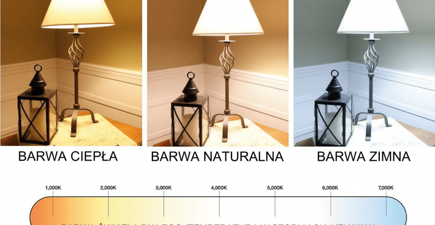 Barwa światła LED - jaką wybrać ?